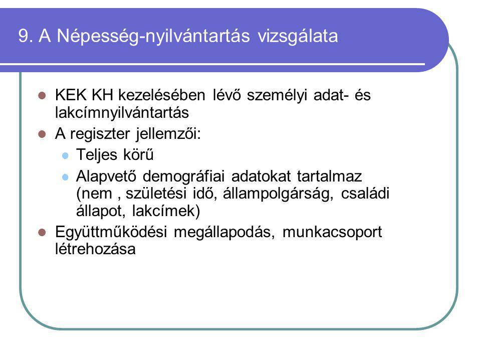 9. A Népesség-nyilvántartás vizsgálata KEK KH kezelésében lévő személyi adat- és lakcímnyilvántartás A regiszter jellemzői: Teljes körű Alapvető demog