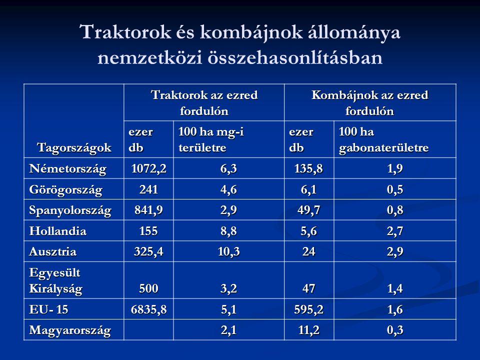 Traktorok és kombájnok állománya nemzetközi összehasonlításban Tagországok Traktorok az ezred fordulón Kombájnok az ezred fordulón ezer db 100 ha mg-i