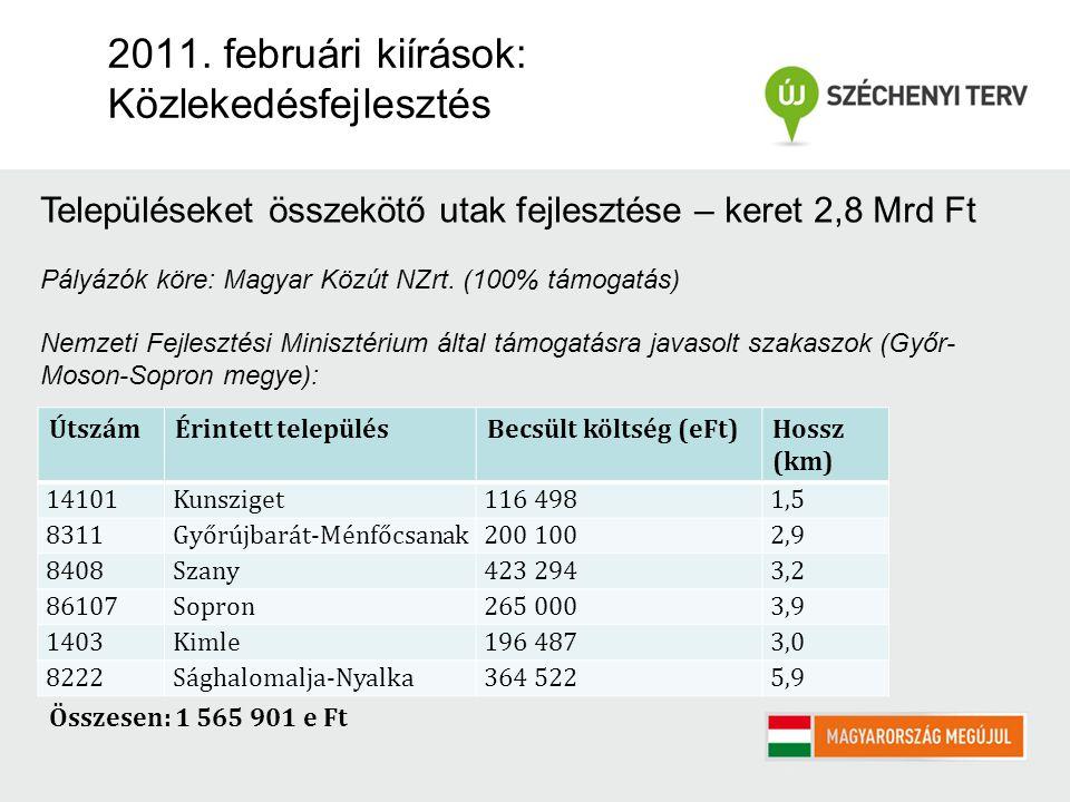 2011. februári kiírások: Közlekedésfejlesztés Településeket összekötő utak fejlesztése – keret 2,8 Mrd Ft Pályázók köre: Magyar Közút NZrt. (100% támo