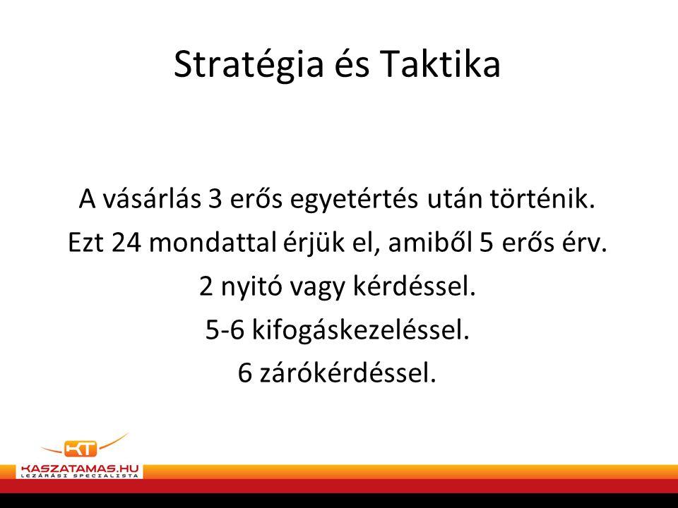 Stratégia és Taktika A vásárlás 3 erős egyetértés után történik. Ezt 24 mondattal érjük el, amiből 5 erős érv. 2 nyitó vagy kérdéssel. 5-6 kifogáskeze