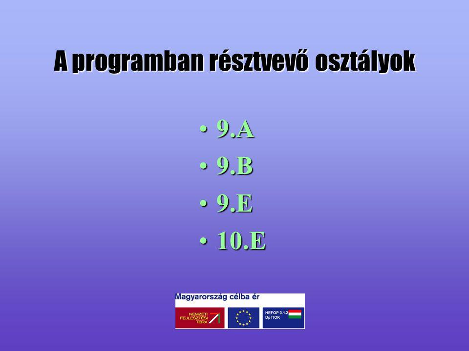A programban résztvevő osztályok 9.A 9.B 9.E 10.E