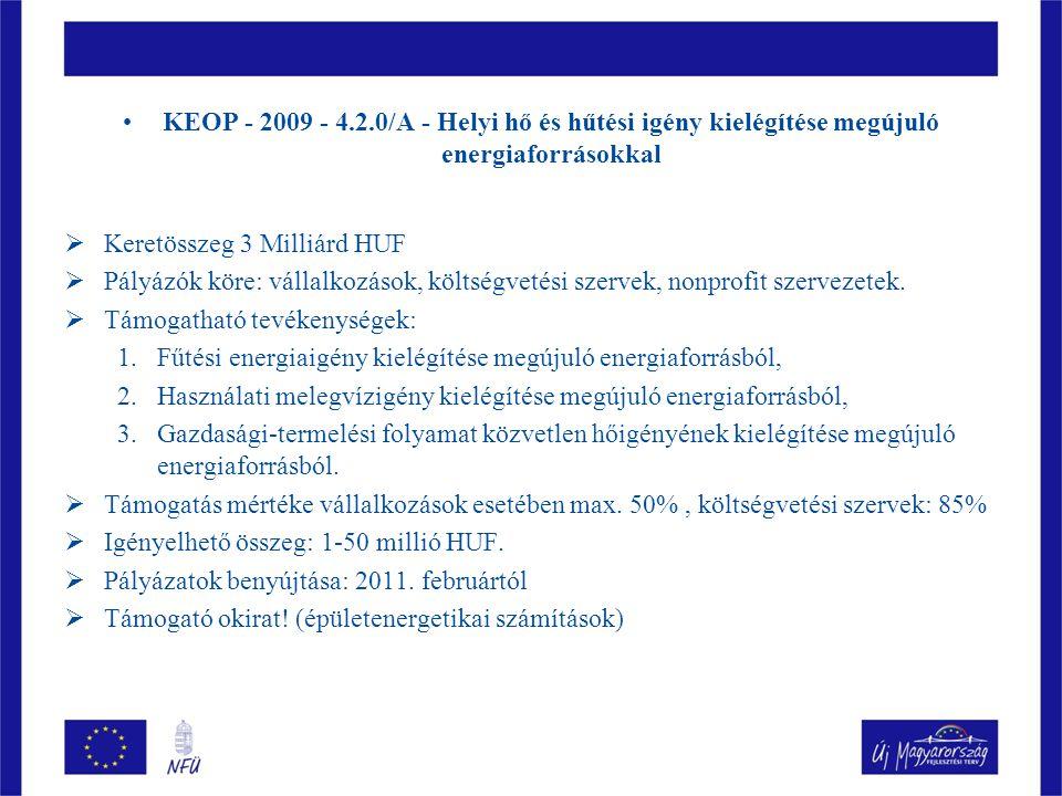 KEOP - 2009 - 4.2.0/A - Helyi hő és hűtési igény kielégítése megújuló energiaforrásokkal  Keretösszeg 3 Milliárd HUF  Pályázók köre: vállalkozások, költségvetési szervek, nonprofit szervezetek.