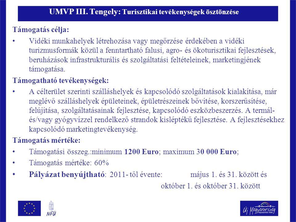 UMVP III.