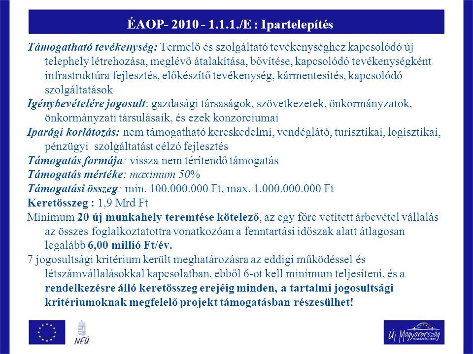ÉAOP-1.1.2./A-11 Klaszterfejlesztés Támogatható tevékenységek: A.