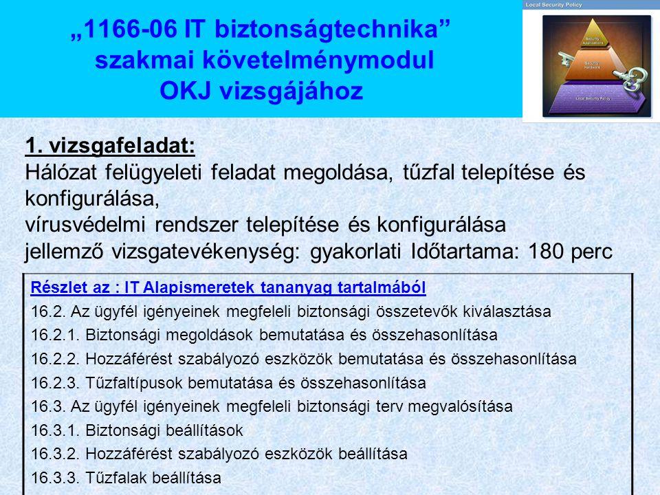 """""""1166-06 IT biztonságtechnika"""" szakmai követelménymodul OKJ vizsgájához Részlet az : IT Alapismeretek tananyag tartalmából 16.2. Az ügyfél igényeinek"""