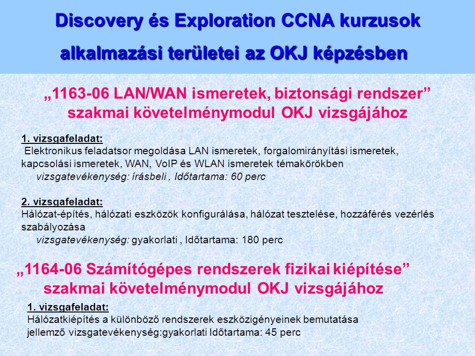 Discovery és Exploration CCNA kurzusok alkalmazási területei az OKJ képzésben Discovery és Exploration CCNA kurzusok alkalmazási területei az OKJ képz