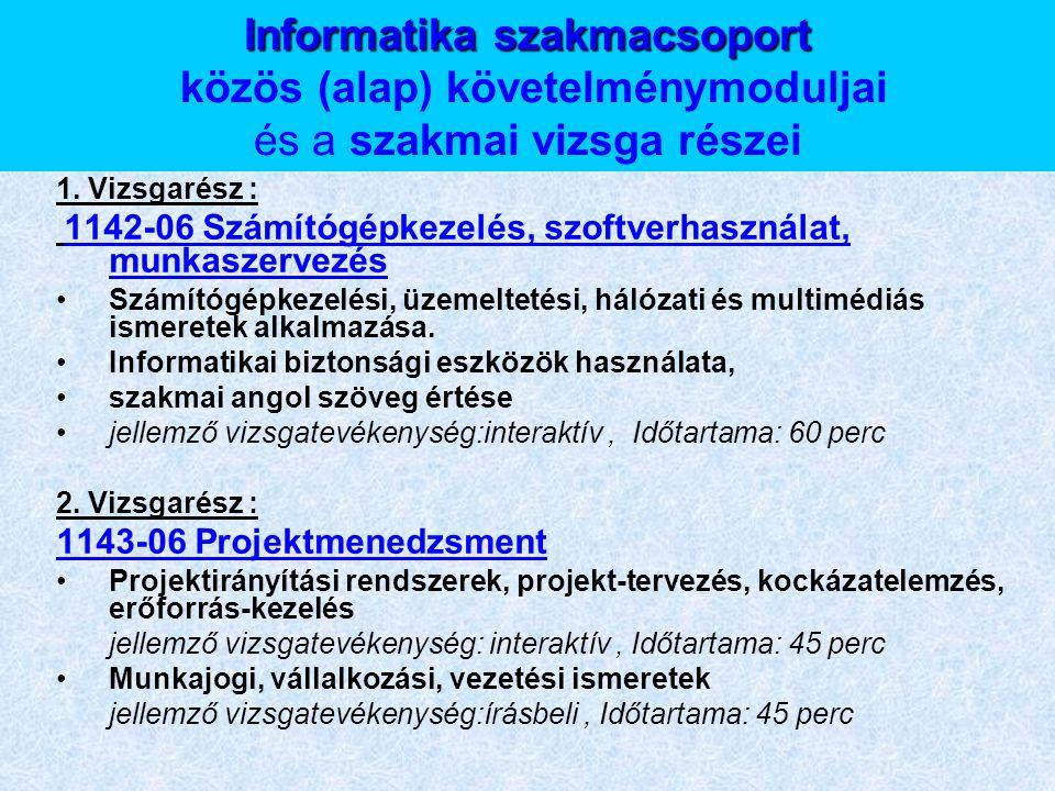 Informatika szakmacsoport Informatika szakmacsoport közös (alap) követelménymoduljai és a szakmai vizsga részei 1. Vizsgarész : 1142-06 Számítógépkeze