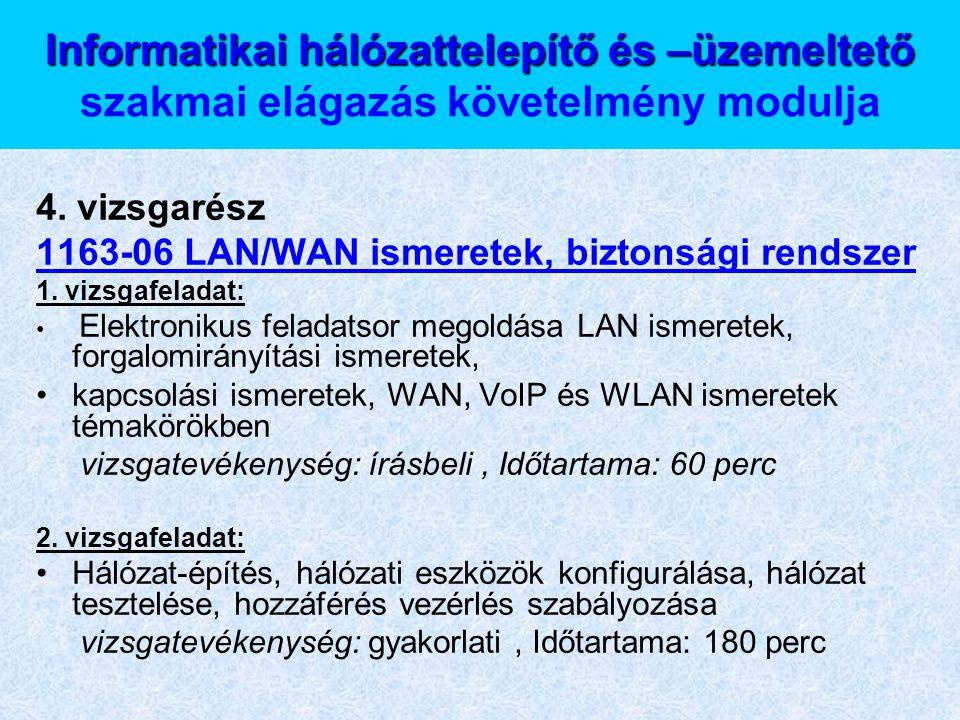 Informatikai hálózattelepítő és –üzemeltető Informatikai hálózattelepítő és –üzemeltető szakmai elágazás követelmény modulja 4. vizsgarész 1163-06 LAN