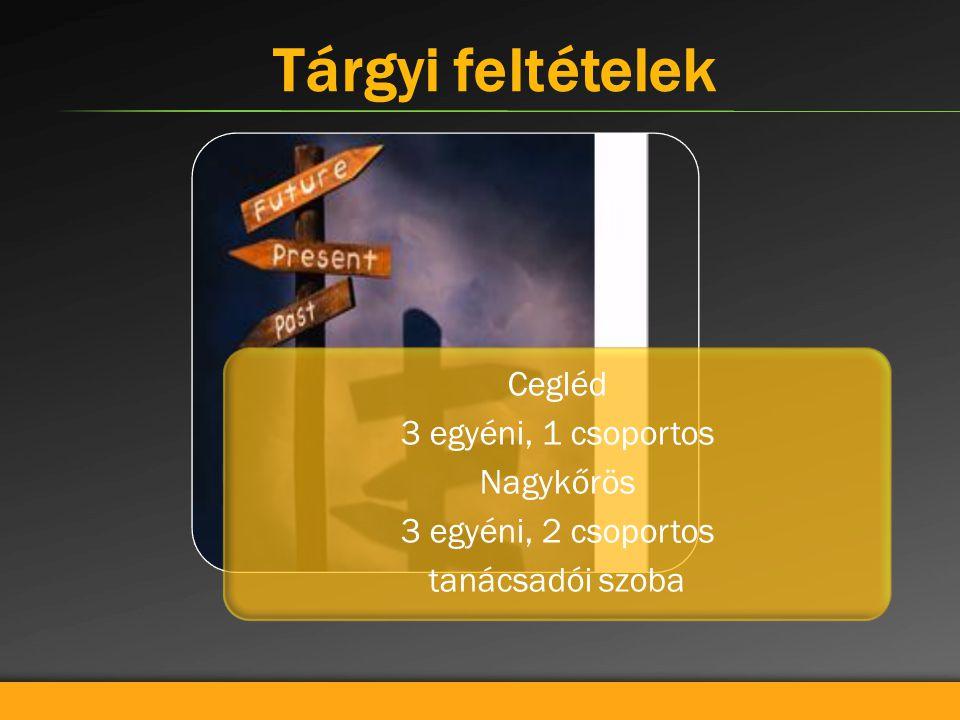 Tárgyi feltételek Cegléd 3 egyéni, 1 csoportos Nagykőrös 3 egyéni, 2 csoportos tanácsadói szoba