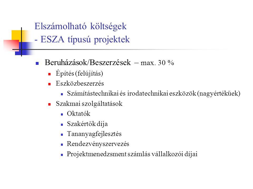 Elszámolható költségek - ESZA típusú projektek Beruházások/Beszerzések – max.