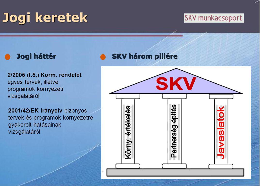 Jogi keretek SKV három pillére 2/2005 (I.5.) Korm. rendelet egyes tervek, illetve programok környezeti vizsgálatáról 2001/42/EK irányelv bizonyos terv
