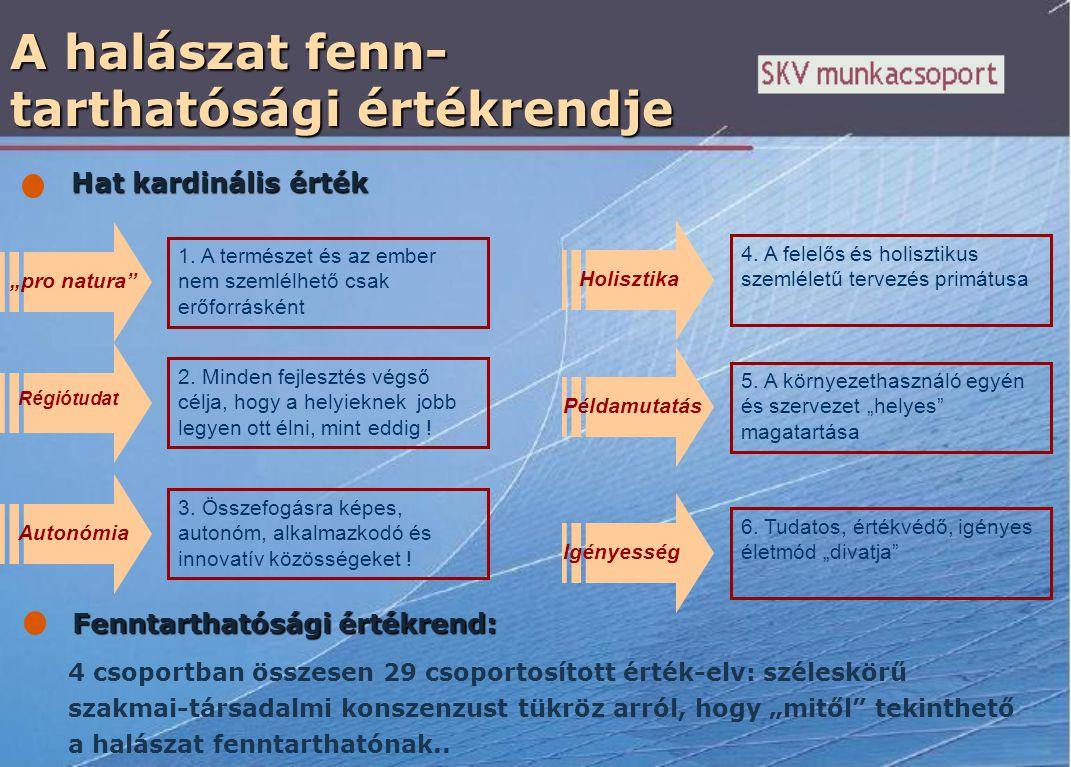 """A halászat fenn- tarthatósági értékrendje """"pro natura 1."""