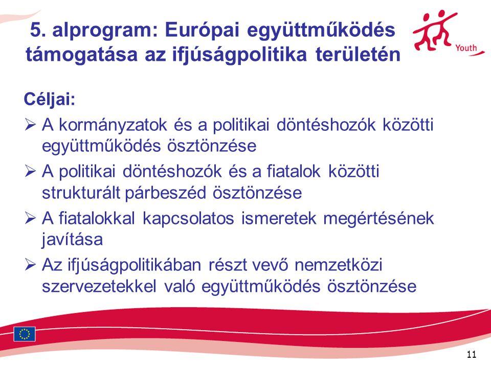 11 5. alprogram: Európai együttműködés támogatása az ifjúságpolitika területén Céljai:  A kormányzatok és a politikai döntéshozók közötti együttműköd