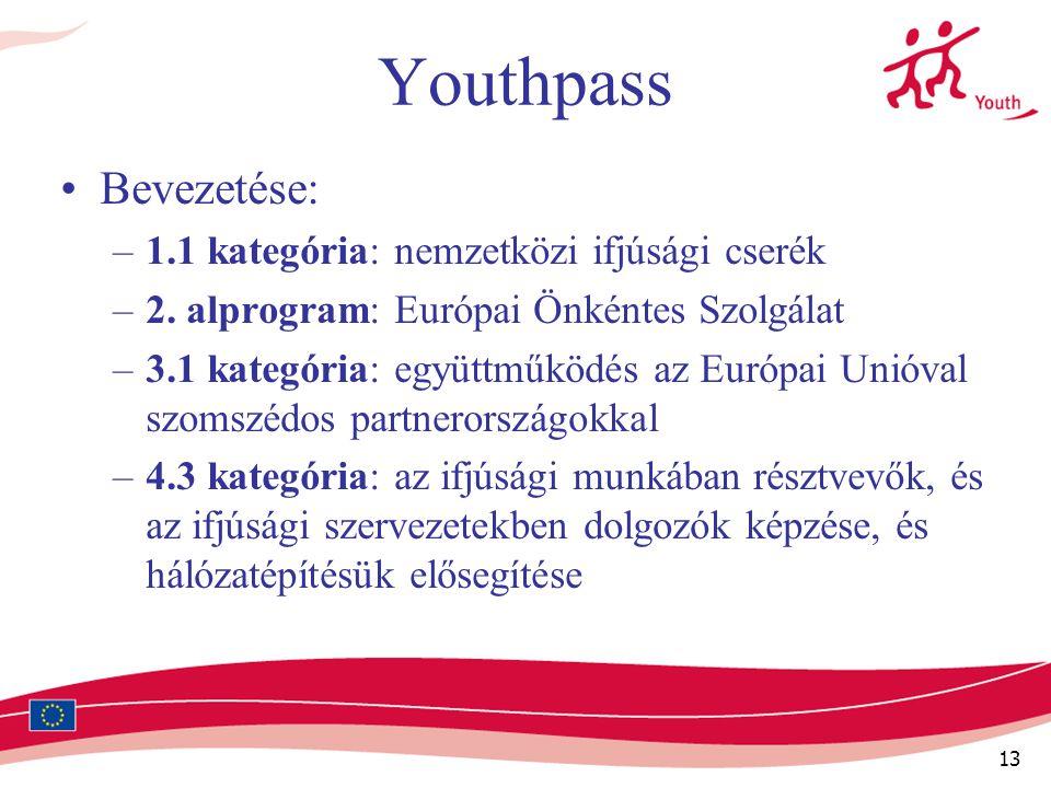 13 Youthpass Bevezetése: –1.1 kategória: nemzetközi ifjúsági cserék –2. alprogram: Európai Önkéntes Szolgálat –3.1 kategória: együttműködés az Európai