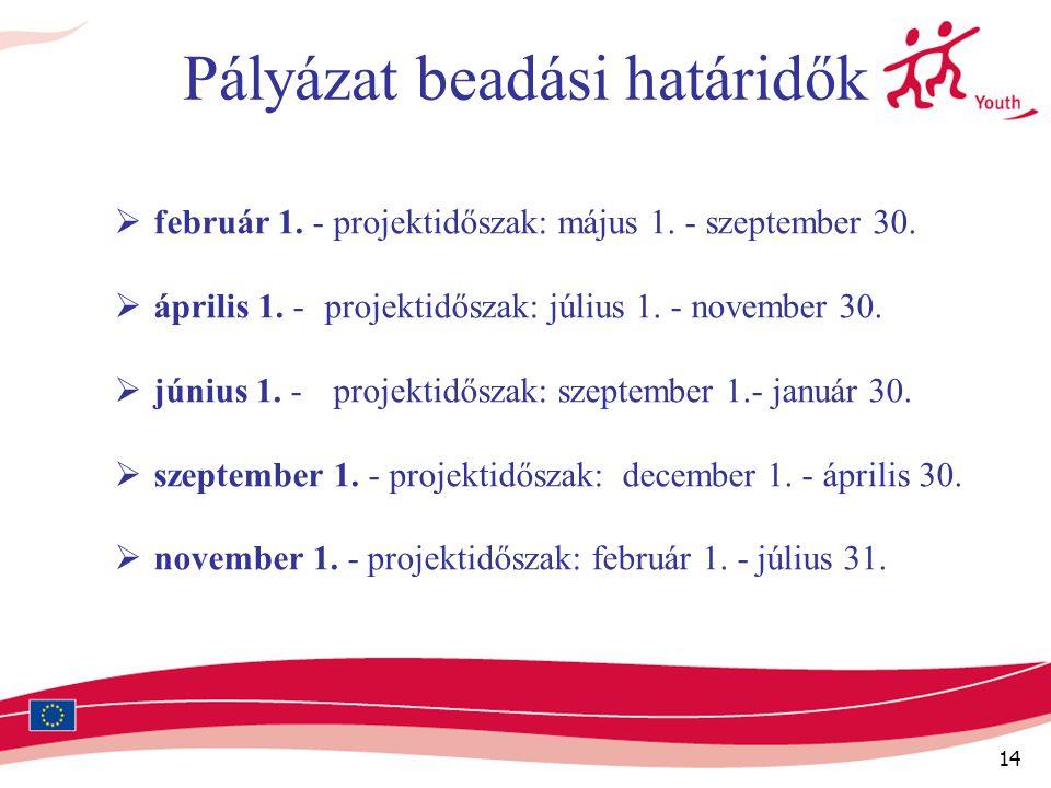 14 Pályázat beadási határidők  február 1. - projektidőszak: május 1. - szeptember 30.  április 1. - projektidőszak: július 1. - november 30.  júniu