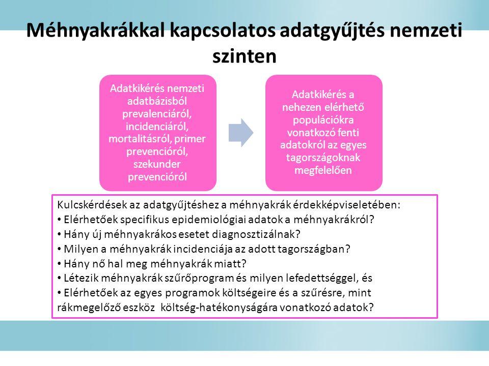 Méhnyakrákkal kapcsolatos adatgyűjtés nemzeti szinten Adatkikérés nemzeti adatbázisból prevalenciáról, incidenciáról, mortalitásról, primer prevencióról, szekunder prevencióról Adatkikérés a nehezen elérhető populációkra vonatkozó fenti adatokról az egyes tagországoknak megfelelően Kulcskérdések az adatgyűjtéshez a méhnyakrák érdekképviseletében: Elérhetőek specifikus epidemiológiai adatok a méhnyakrákról.