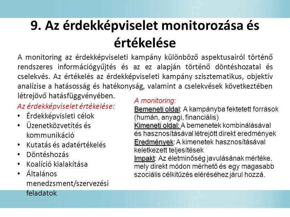 9. Az érdekképviselet monitorozása és értékelése A monitoring az érdekképviseleti kampány különböző aspektusairól történő rendszeres információgyűjtés