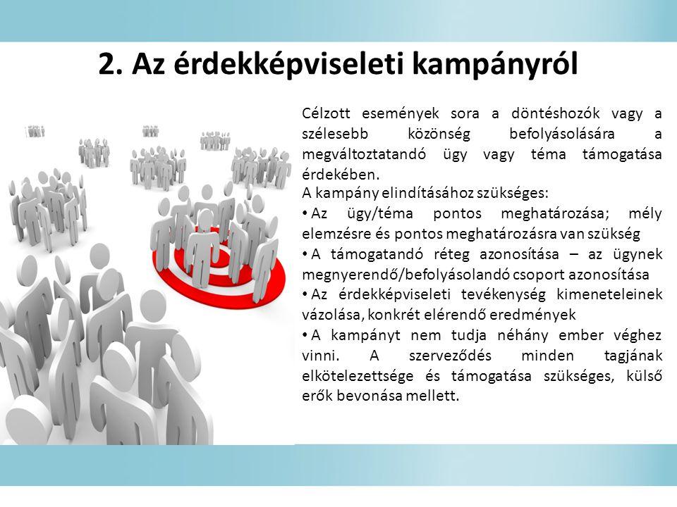 2. Az érdekképviseleti kampányról Célzott események sora a döntéshozók vagy a szélesebb közönség befolyásolására a megváltoztatandó ügy vagy téma támo