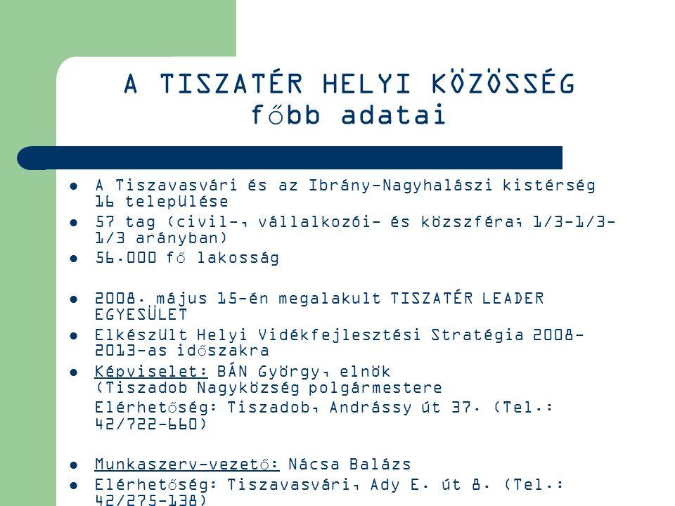 A TISZATÉR HELYI KÖZÖSSÉG főbb adatai A Tiszavasvári és az Ibrány-Nagyhalászi kistérség 16 települése 57 tag (civil-, vállalkozói- és közszféra; 1/3-1/3- 1/3 arányban) 56.000 fő lakosság 2008.