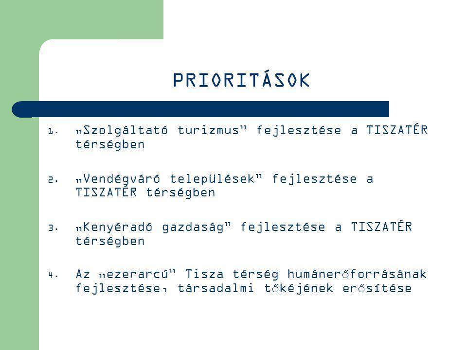 """PRIORITÁSOK 1. """"Szolgáltató turizmus"""" fejlesztése a TISZATÉR térségben 2. """"Vendégváró települések"""" fejlesztése a TISZATÉR térségben 3. """"Kenyéradó gazd"""