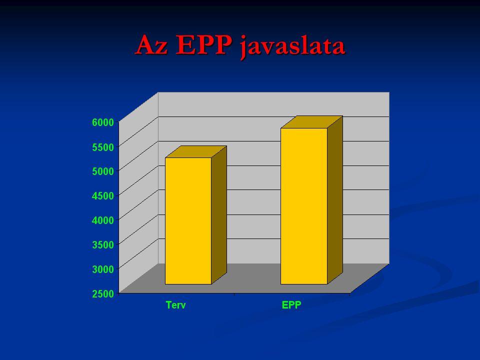 Az EPP javaslata