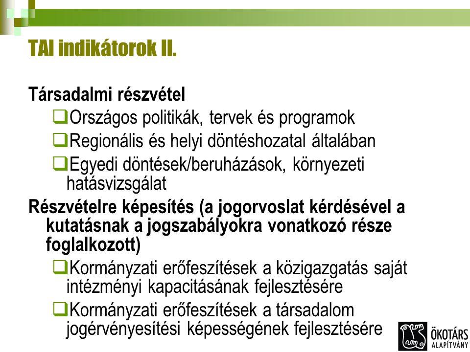 TAI indikátorok II.