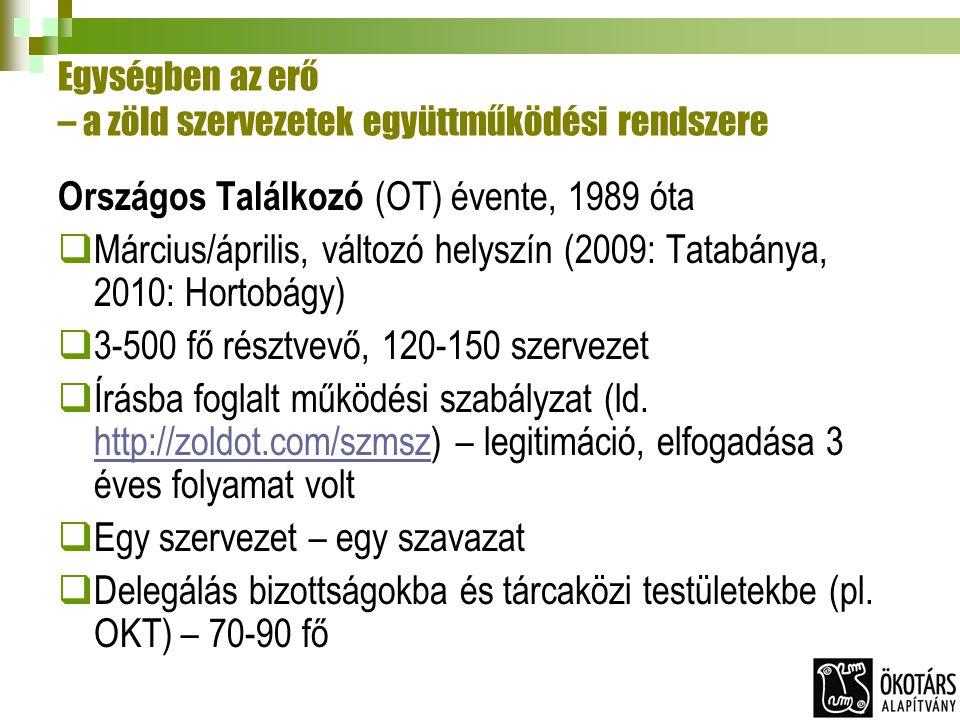 Egységben az erő – a zöld szervezetek együttműködési rendszere Országos Találkozó (OT) évente, 1989 óta  Március/április, változó helyszín (2009: Tatabánya, 2010: Hortobágy)  3-500 fő résztvevő, 120-150 szervezet  Írásba foglalt működési szabályzat (ld.