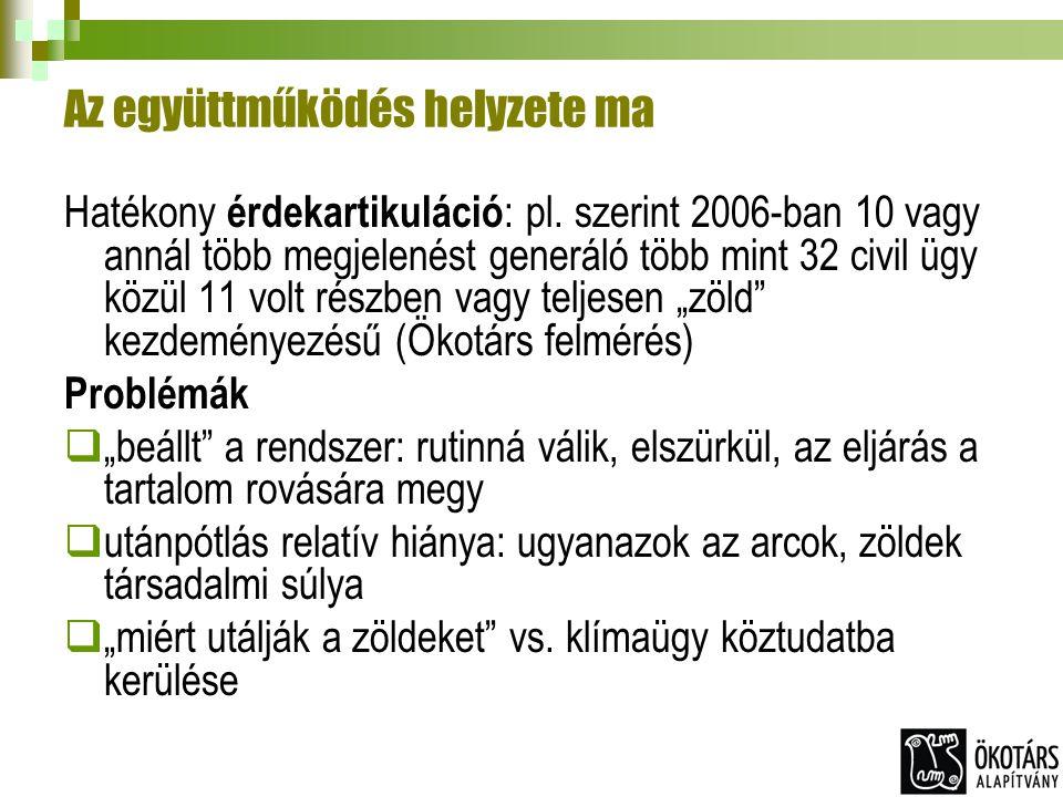 Az együttműködés helyzete ma Hatékony érdekartikuláció : pl. szerint 2006-ban 10 vagy annál több megjelenést generáló több mint 32 civil ügy közül 11
