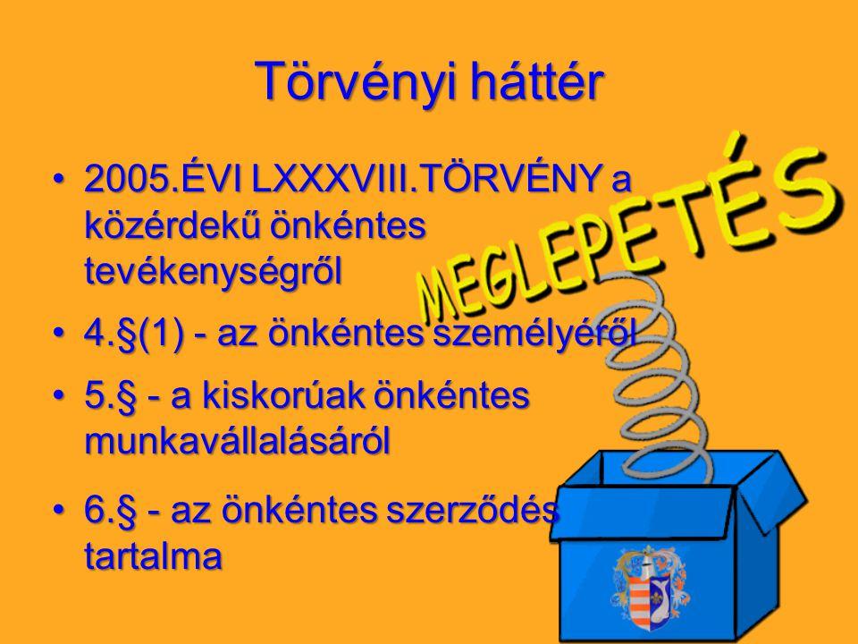 Törvényi háttér 2005.ÉVI LXXXVIII.TÖRVÉNY a közérdekű önkéntes tevékenységről2005.ÉVI LXXXVIII.TÖRVÉNY a közérdekű önkéntes tevékenységről 4.§(1) - az önkéntes személyéről4.§(1) - az önkéntes személyéről 5.§ - a kiskorúak önkéntes munkavállalásáról5.§ - a kiskorúak önkéntes munkavállalásáról 6.§ - az önkéntes szerződés tartalma6.§ - az önkéntes szerződés tartalma