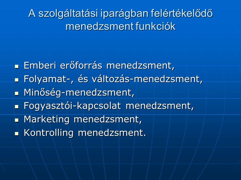 A szolgáltatási iparágban felértékelődő menedzsment funkciók Emberi erőforrás menedzsment, Emberi erőforrás menedzsment, Folyamat-, és változás-menedzsment, Folyamat-, és változás-menedzsment, Minőség-menedzsment, Minőség-menedzsment, Fogyasztói-kapcsolat menedzsment, Fogyasztói-kapcsolat menedzsment, Marketing menedzsment, Marketing menedzsment, Kontrolling menedzsment.