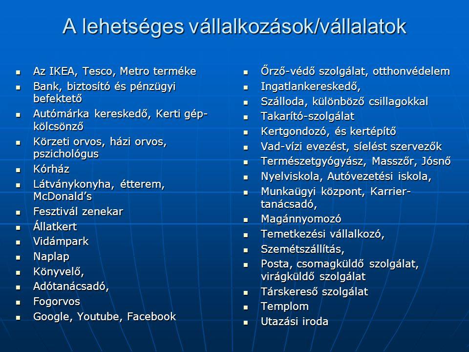 A lehetséges vállalkozások/vállalatok Az IKEA, Tesco, Metro terméke Az IKEA, Tesco, Metro terméke Bank, biztosító és pénzügyi befektető Bank, biztosít