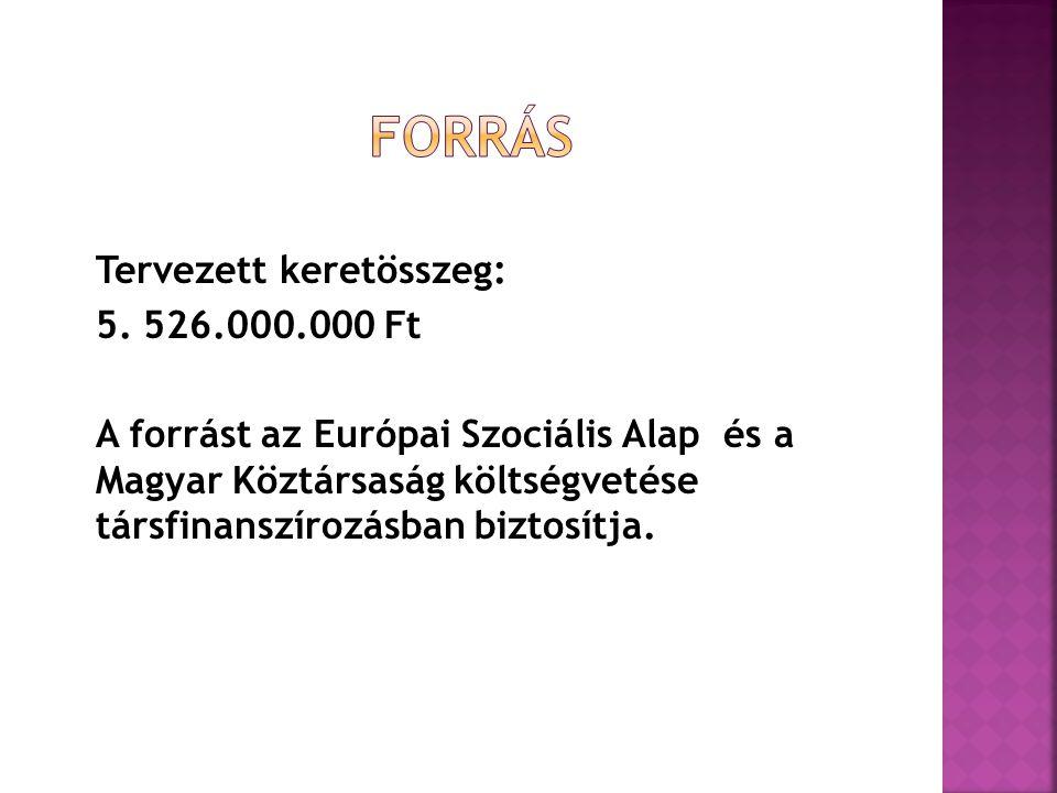 Tervezett keretösszeg: 5. 526.000.000 Ft A forrást az Európai Szociális Alap és a Magyar Köztársaság költségvetése társfinanszírozásban biztosítja.