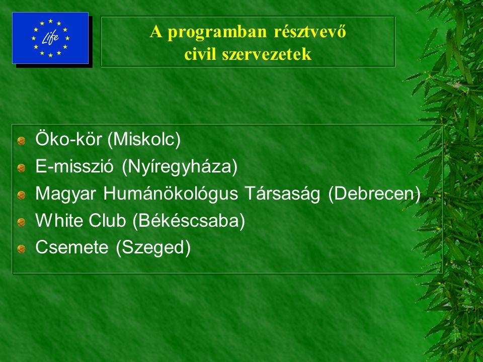 A programban résztvevő városok Debrecen Miskolc Szeged Nyíregyháza Békéscsaba
