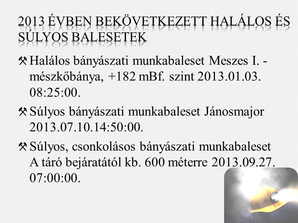Halálos bányászati munkabaleset Meszes I. - mészkőbánya, +182 mBf.