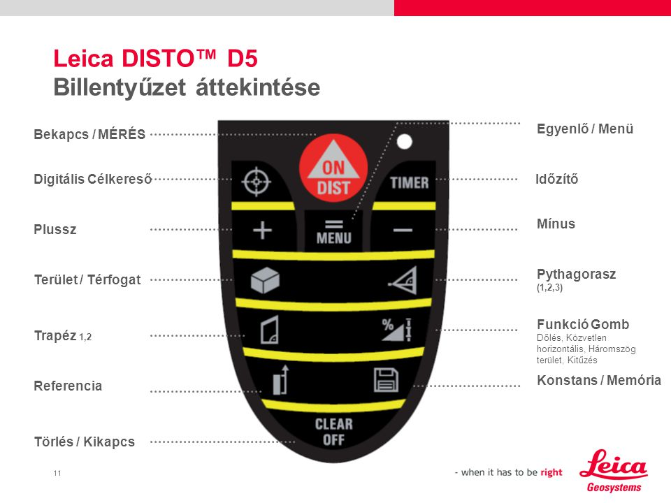 11 Leica DISTO™ D5 Billentyűzet áttekintése Digitális Célkereső Plussz Terület / Térfogat Trapéz 1,2 Referencia Törlés / Kikapcs Időzítő Egyenlő / Menü Bekapcs / MÉRÉS Mínus Pythagorasz (1,2,3) Funkció Gomb Dőlés, Közvetlen horizontális, Háromszög terület, Kitűzés Konstans / Memória