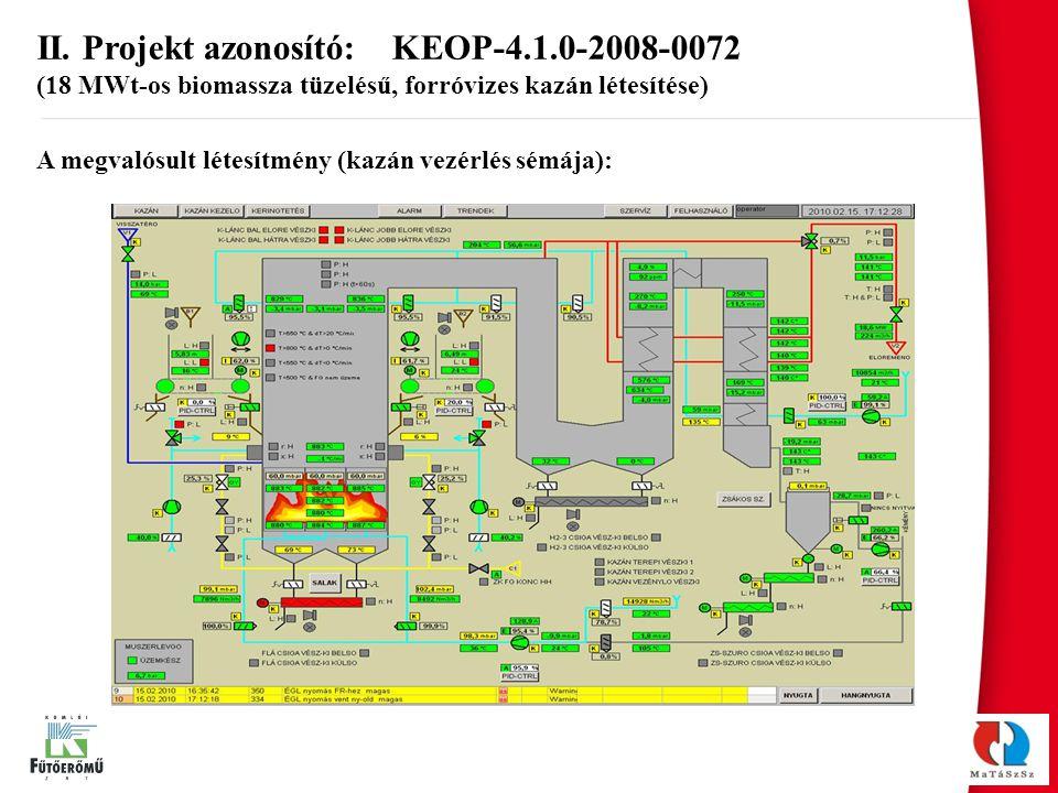 A megvalósult létesítmény (kazán vezérlés sémája): II. Projekt azonosító: KEOP-4.1.0-2008-0072 (18 MWt-os biomassza tüzelésű, forróvizes kazán létesít
