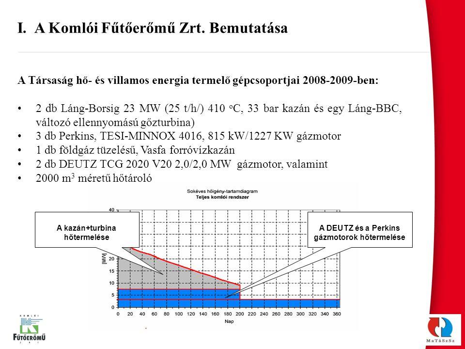 A Társaság hő- és villamos energia termelő gépcsoportjai 2008-2009-ben: 2 db Láng-Borsig 23 MW (25 t/h/) 410 o C, 33 bar kazán és egy Láng-BBC, változ