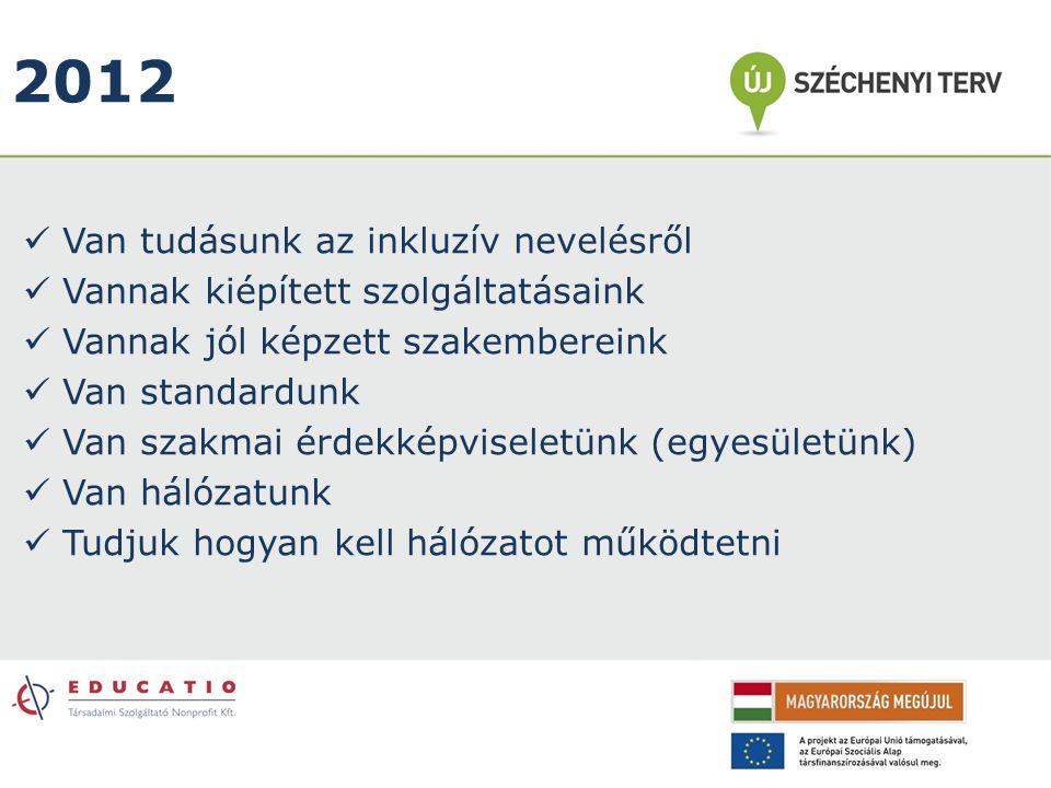 2012 Van tudásunk az inkluzív nevelésről Vannak kiépített szolgáltatásaink Vannak jól képzett szakembereink Van standardunk Van szakmai érdekképvisele