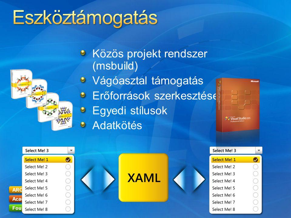 ARCHITECT Academy Foundations Közös projekt rendszer (msbuild) Vágóasztal támogatás Erőforrások szerkesztése Egyedi stílusok Adatkötés