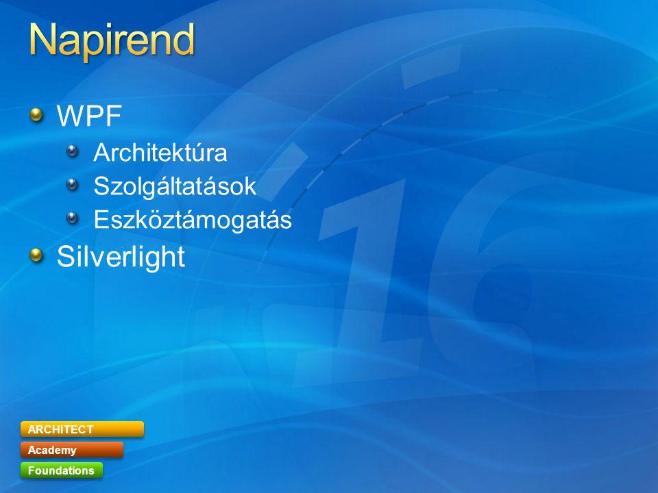 ARCHITECT Academy Foundations WPF Architektúra Szolgáltatások Eszköztámogatás Silverlight
