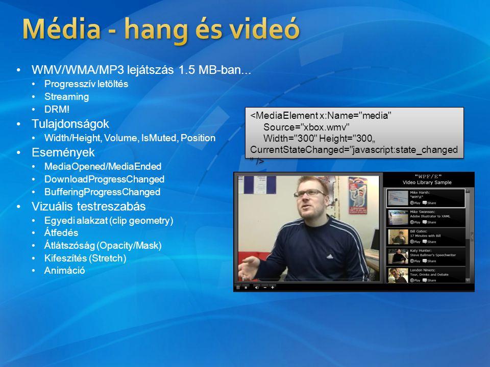 WMV/WMA/MP3 lejátszás 1.5 MB-ban... Progresszív letöltés Streaming DRM.