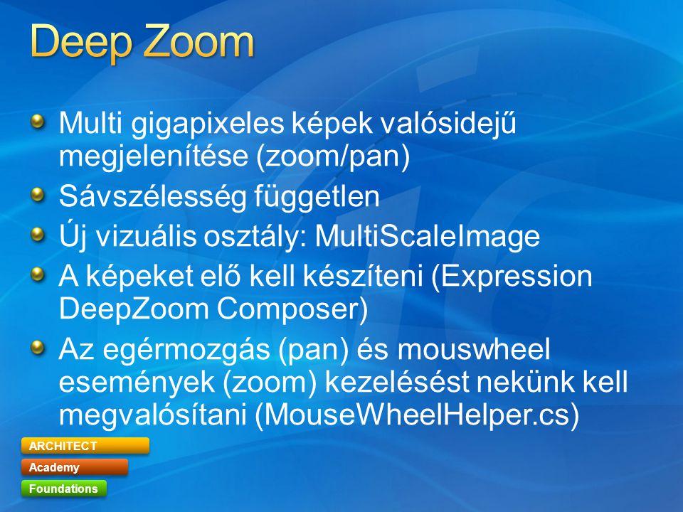 ARCHITECT Academy Foundations Multi gigapixeles képek valósidejű megjelenítése (zoom/pan) Sávszélesség független Új vizuális osztály: MultiScaleImage A képeket elő kell készíteni (Expression DeepZoom Composer) Az egérmozgás (pan) és mouswheel események (zoom) kezelésést nekünk kell megvalósítani (MouseWheelHelper.cs)