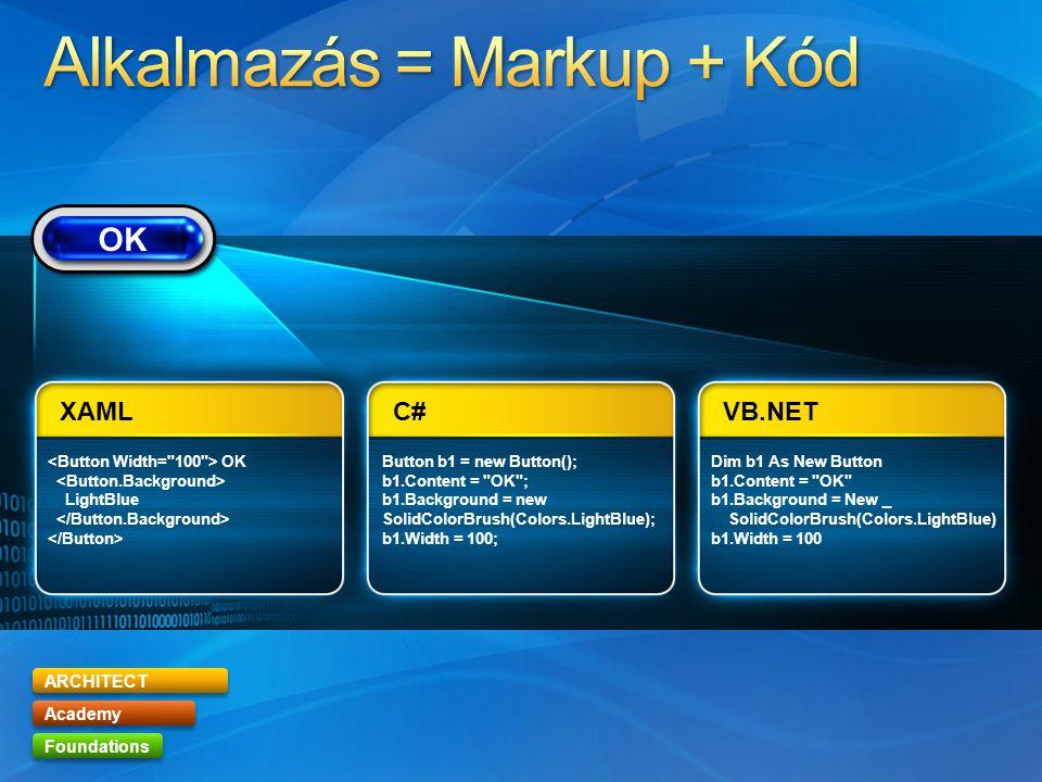 ARCHITECT Academy Foundations XAML = XML Application Markup Language Tetszőleges CLR objektumgráf deklaratív leírása Kompaktabb mint a kód.