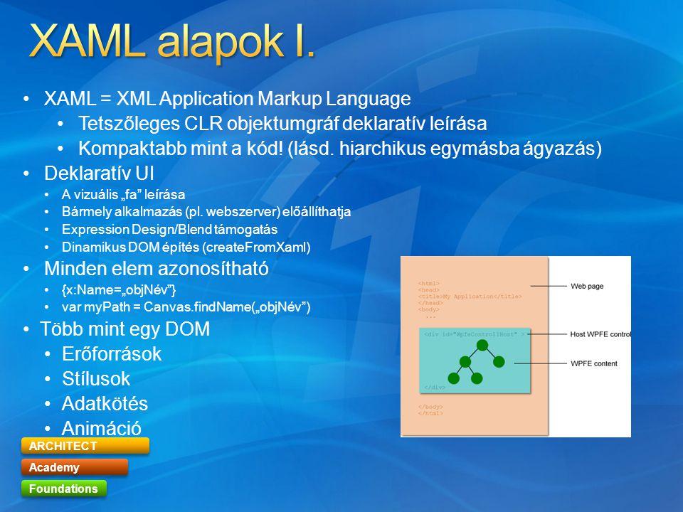 """ARCHITECT Academy Foundations Saját objektumok példányosítása MyObject obj = new MyObject(); xmlns:mydata = """"clr-namespace: MyDataClass; assembly=MyAssembly Property Element-ek Markup Extension-ök Attached Property-k Típus konverterek"""