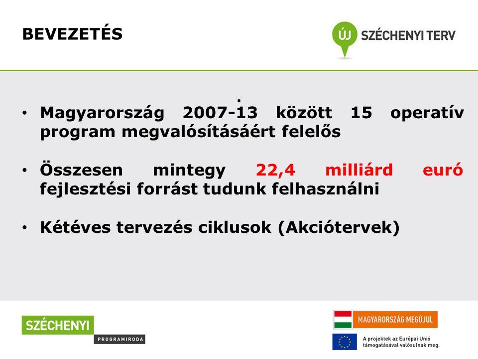 BEVEZETÉS. Magyarország 2007-13 között 15 operatív program megvalósításáért felelős Összesen mintegy 22,4 milliárd euró fejlesztési forrást tudunk fel