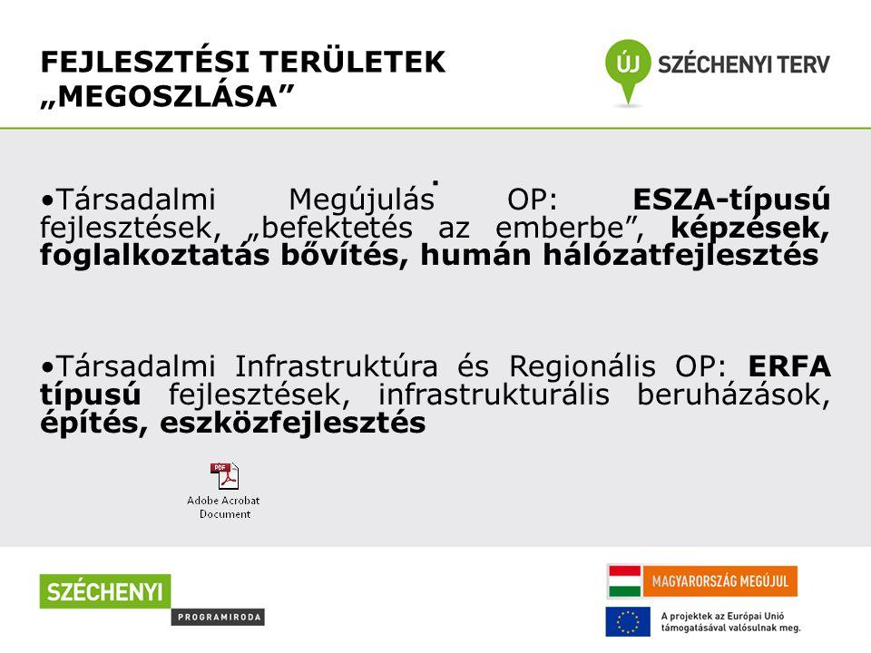 """FEJLESZTÉSI TERÜLETEK """"MEGOSZLÁSA Társadalmi Megújulás OP: ESZA-típusú fejlesztések, """"befektetés az emberbe , képzések, foglalkoztatás bővítés, humán hálózatfejlesztés Társadalmi Infrastruktúra és Regionális OP: ERFA típusú fejlesztések, infrastrukturális beruházások, építés, eszközfejlesztés."""