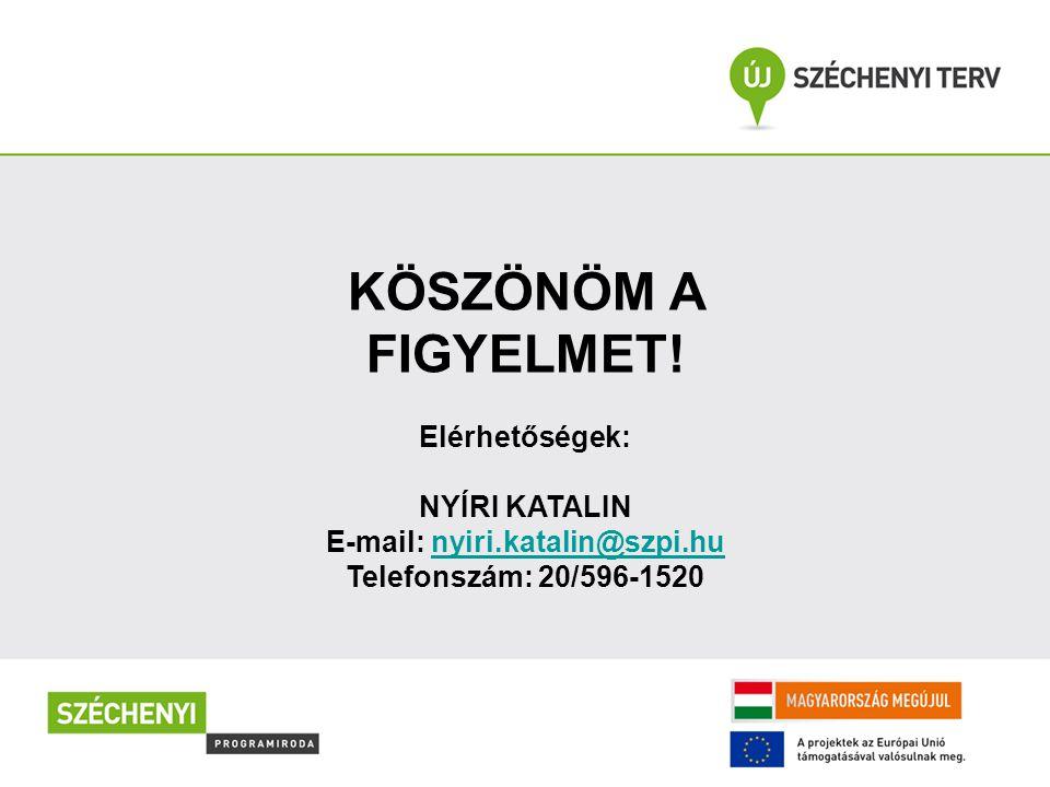KÖSZÖNÖM A FIGYELMET! Elérhetőségek: NYÍRI KATALIN E-mail: nyiri.katalin@szpi.hunyiri.katalin@szpi.hu Telefonszám: 20/596-1520