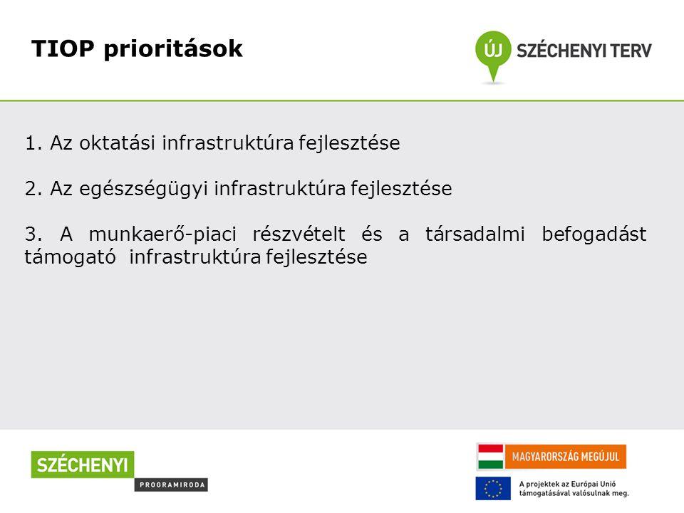TIOP prioritások 1. Az oktatási infrastruktúra fejlesztése 2. Az egészségügyi infrastruktúra fejlesztése 3. A munkaerő-piaci részvételt és a társadalm
