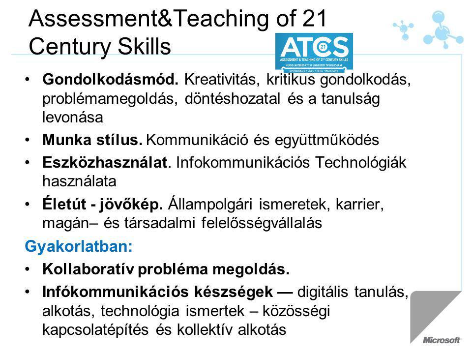 Assessment&Teaching of 21 Century Skills Gondolkodásmód. Kreativitás, kritikus gondolkodás, problémamegoldás, döntéshozatal és a tanulság levonása Mun