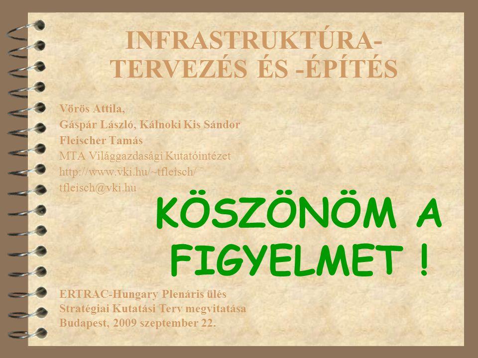 Vörös Attila, Gáspár László, Kálnoki Kis Sándor Fleischer Tamás MTA Világgazdasági Kutatóintézet http://www.vki.hu/~tfleisch/ tfleisch@vki.hu ERTRAC-H